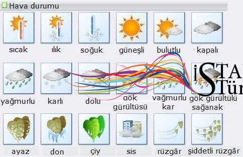 وضعیت هوا در ترکی استانبولی