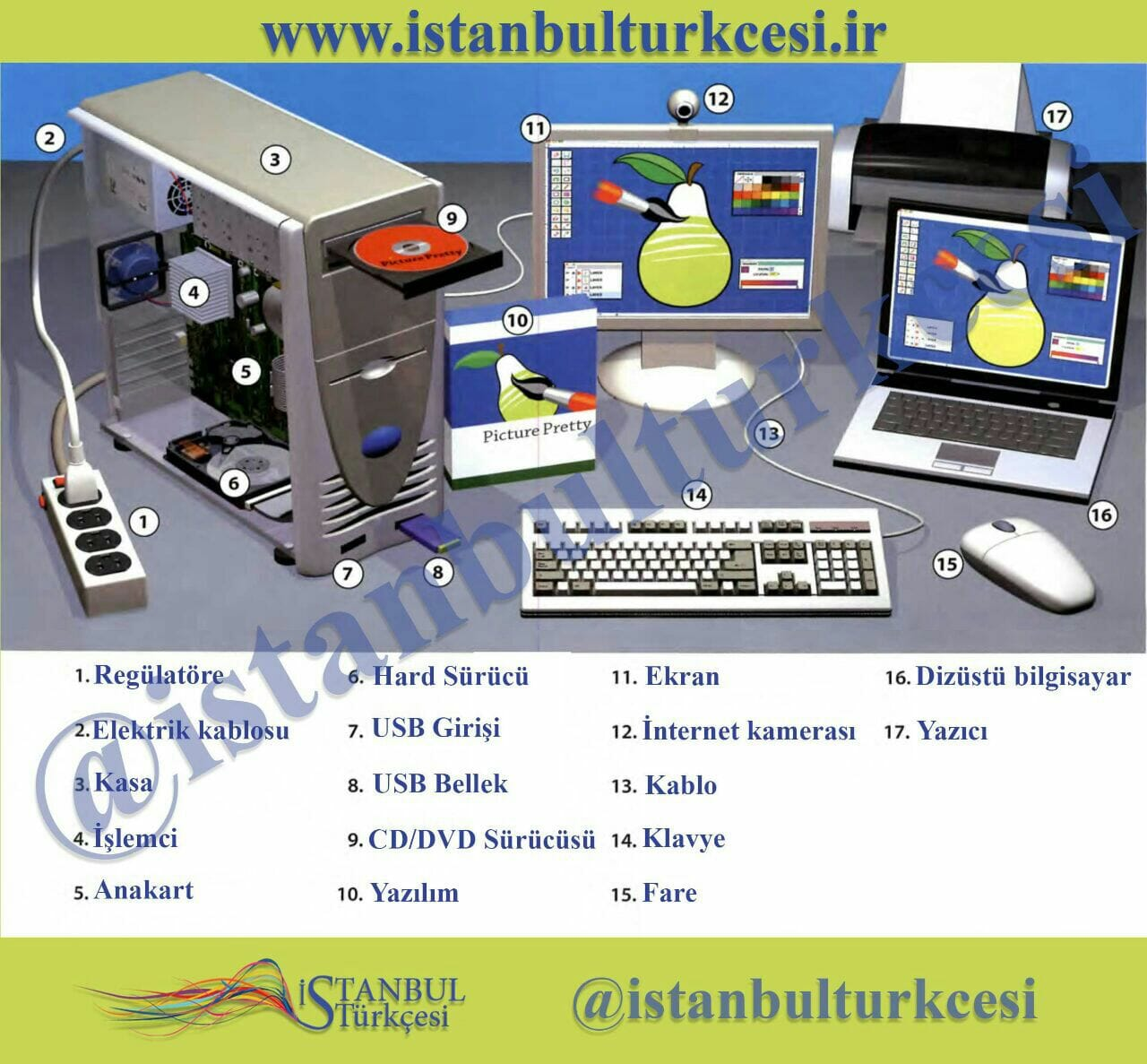 کامپیوتر و لوازم جانبی به ترکی استانبولی