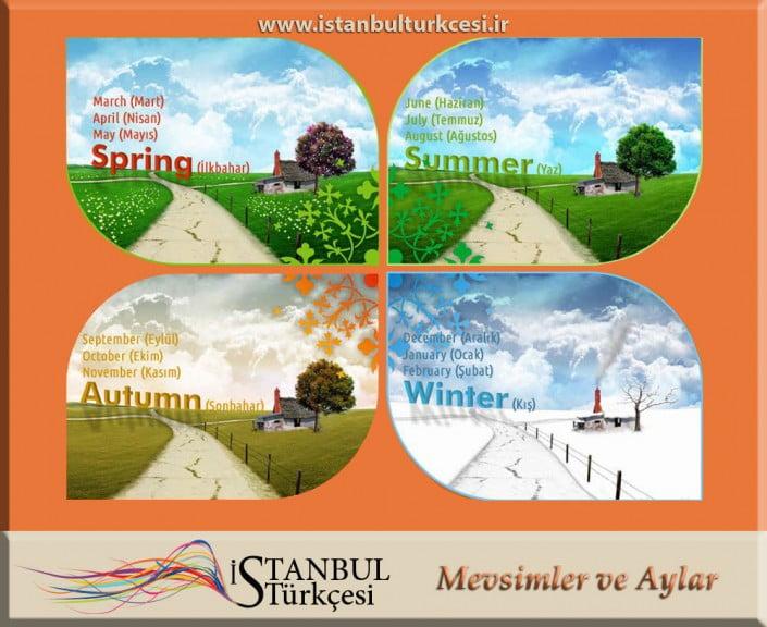 Mevsimler ve aylar